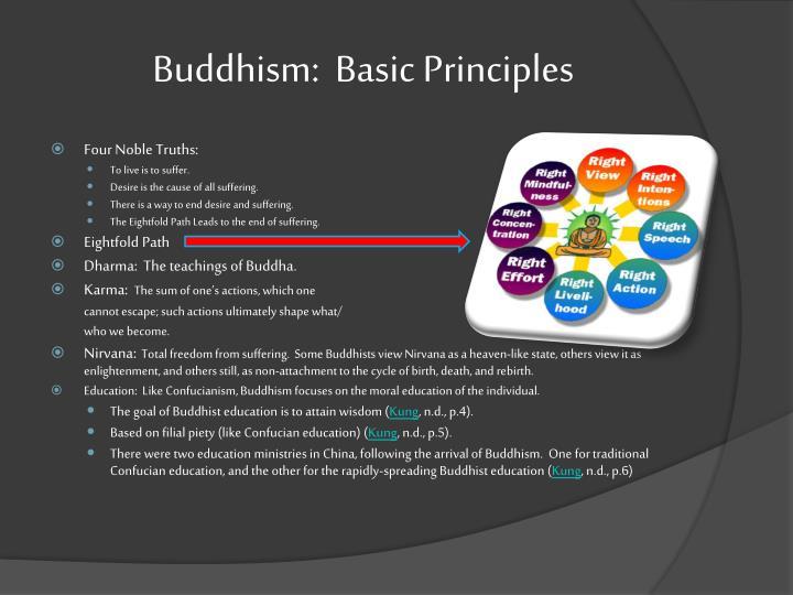 Buddhism:  Basic Principles