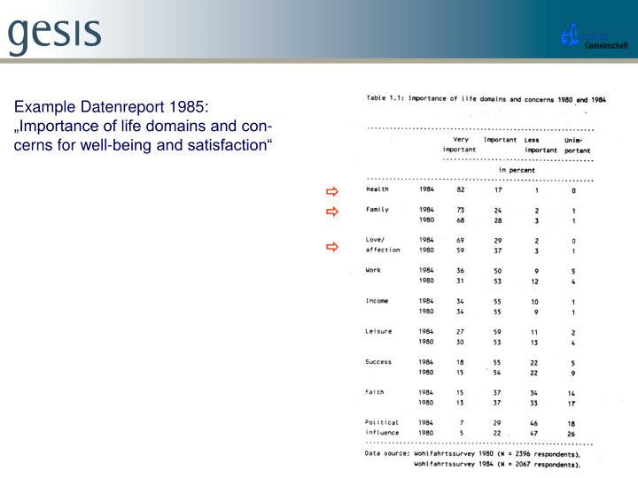 Example Datenreport 1985: