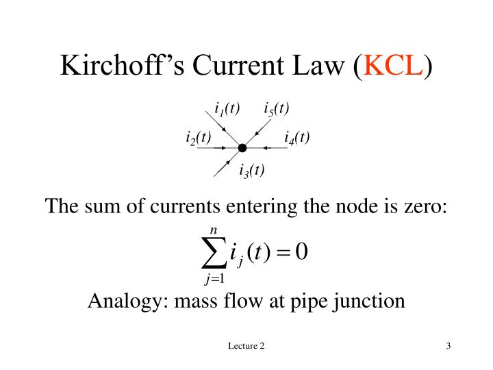 Kirchoff's Current Law (