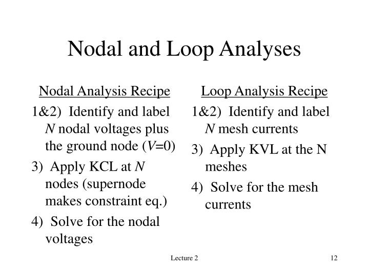 Nodal Analysis Recipe