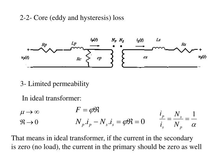 2-2- Core (eddy and hysteresis) loss