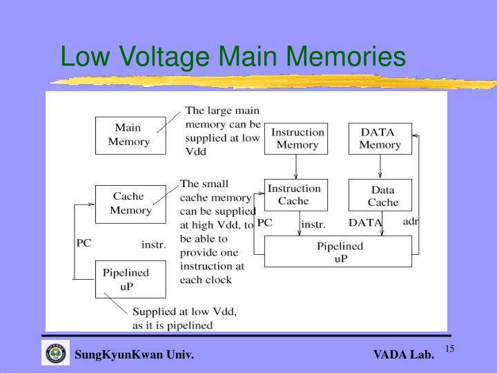 Low Voltage Main Memories