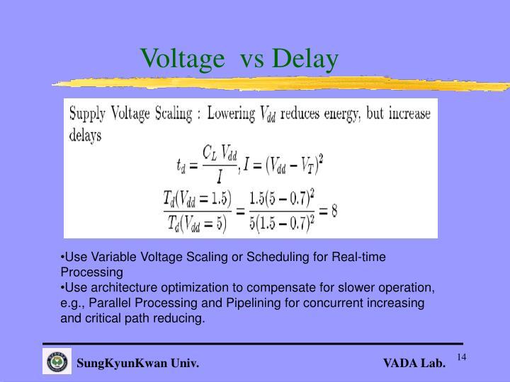 Voltage  vs Delay