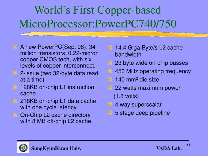 A new PowerPC(Sep. 98): 34 million transistors, 0.22-micron copper CMOS tech, with six levels of copper interconnect.
