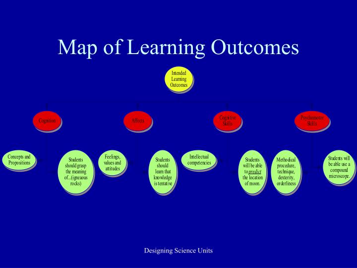 Map of Learning Outcomes