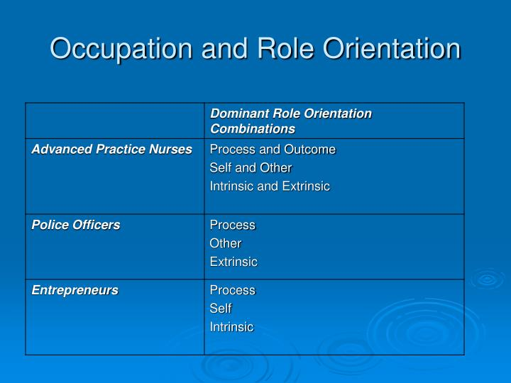 Occupation and Role Orientation