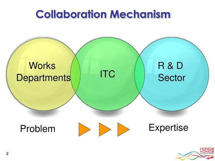 Collaboration Mechanism