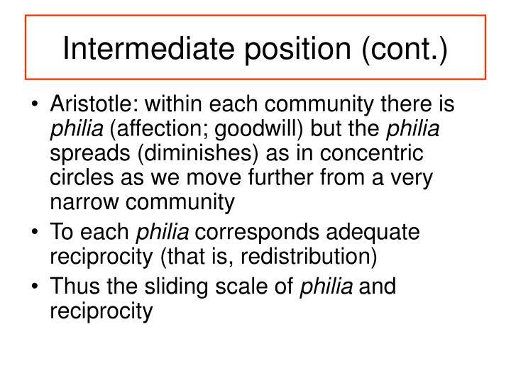 Intermediate position (cont.)