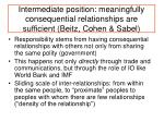 intermediate position meaningfully consequential relationships are sufficient beitz cohen sabel