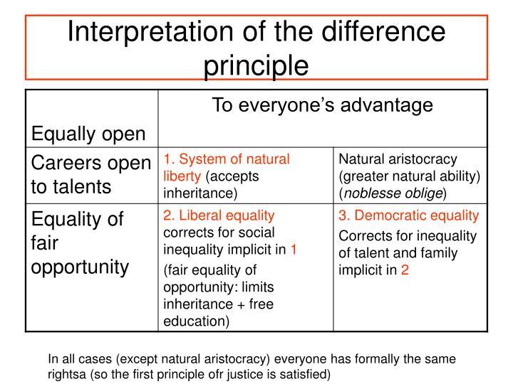 Interpretation of the difference principle