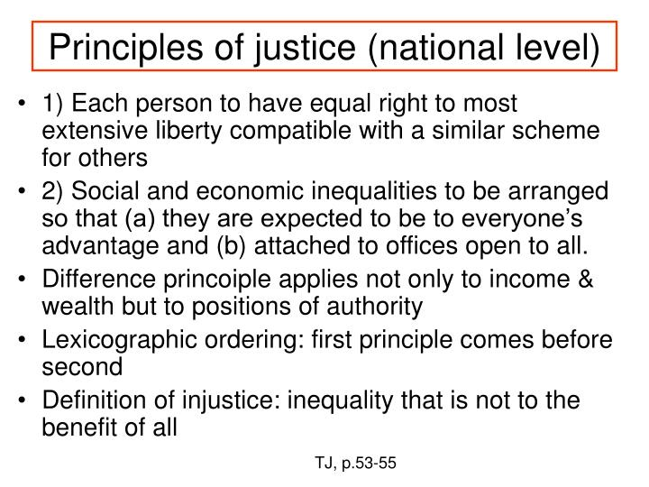 Principles of justice (national level)