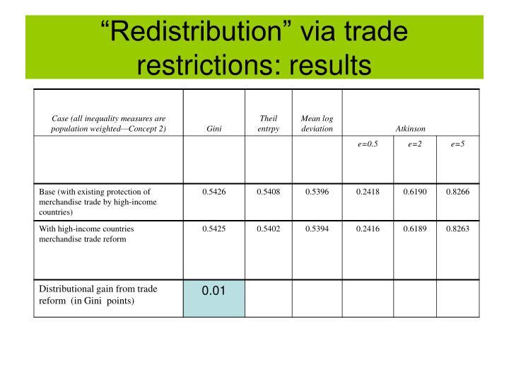 """Redistribution"" via trade restrictions: results"