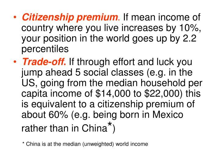 Citizenship premium