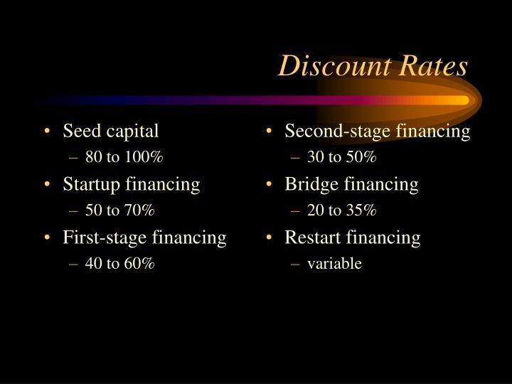 Seed capital