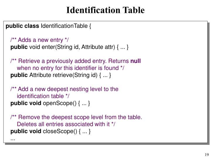Identification Table