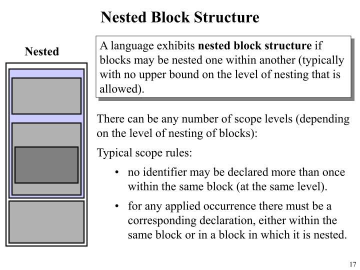 Nested Block Structure