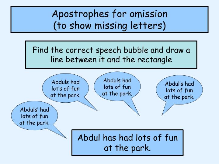 Apostrophes for omission