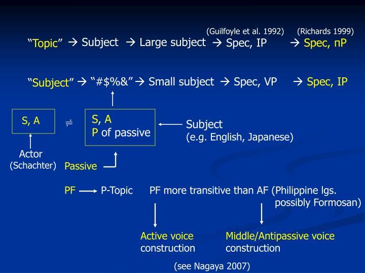 (Guilfoyle et al. 1992)