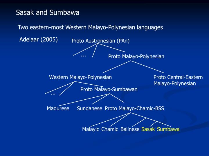 Sasak and Sumbawa