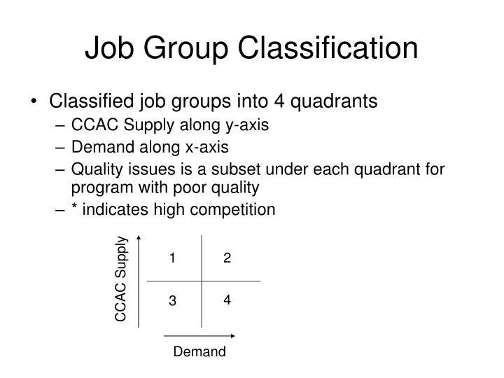 Job Group Classification