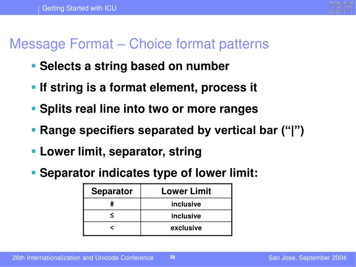 Message Format – Choice format patterns