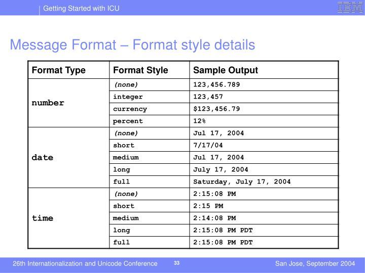 Message Format – Format style details