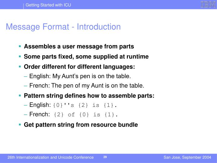 Message Format - Introduction