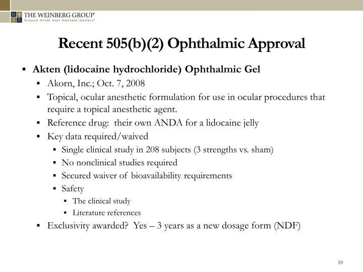 Recent 505(b)(2) Ophthalmic Approval