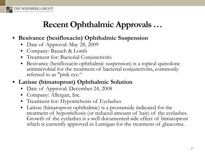 Recent Ophthalmic Approvals …