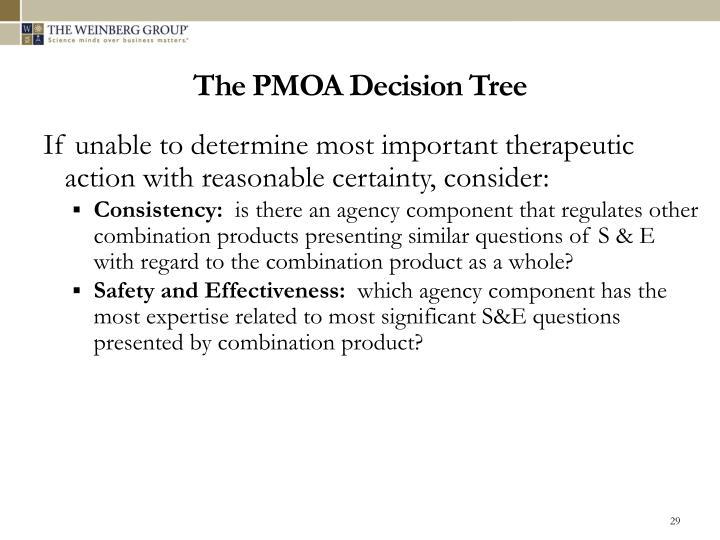 The PMOA Decision Tree