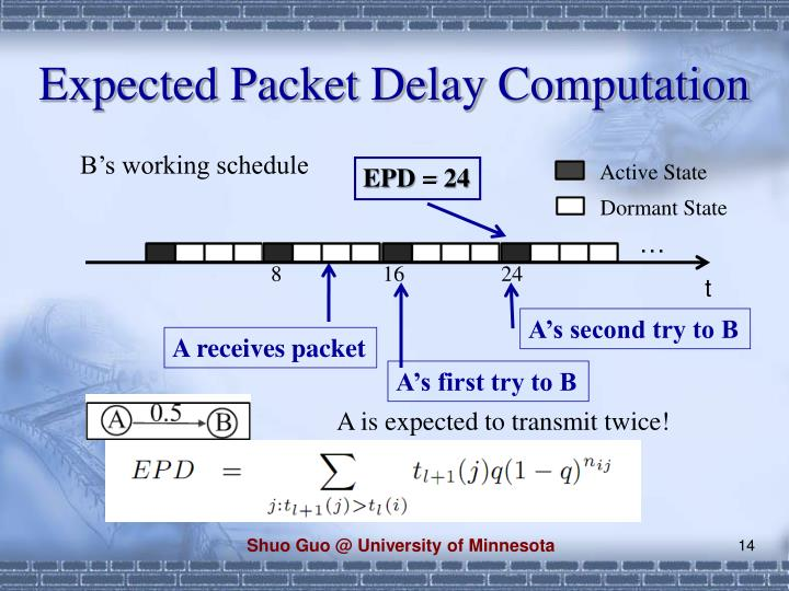 Expected Packet Delay Computation