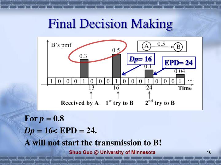 Final Decision Making
