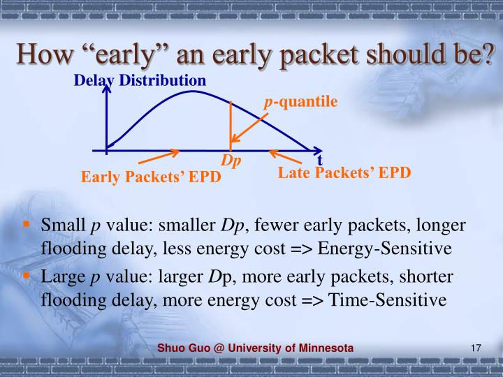 "How ""early"" an early packet should be?"