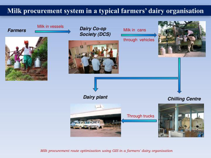 Milk procurement system in a typical farmers' dairy