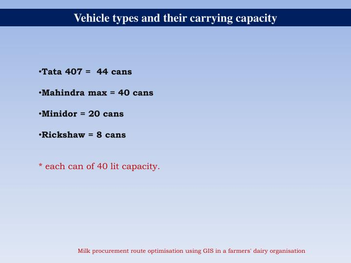 Vehicle types and their carrying capacity
