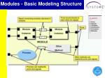 modules basic modeling structure