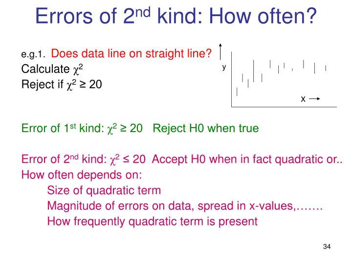 Errors of 2