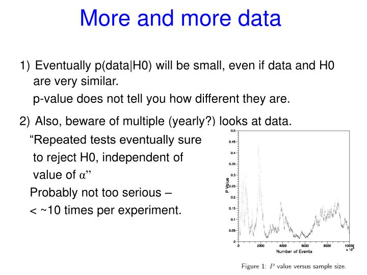 More and more data