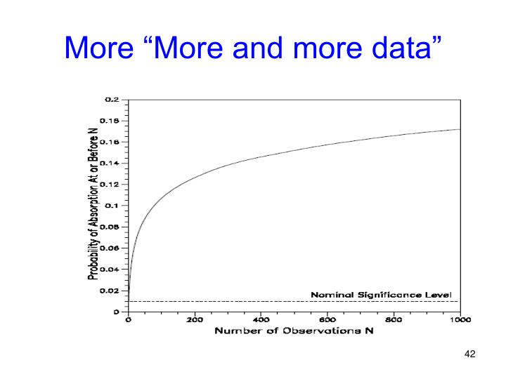 """More """"More and more data"""""""