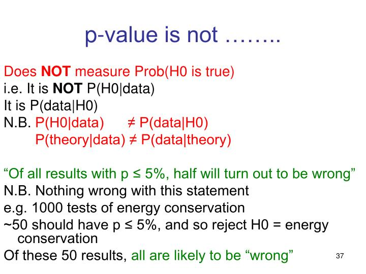 p-value is not ……..