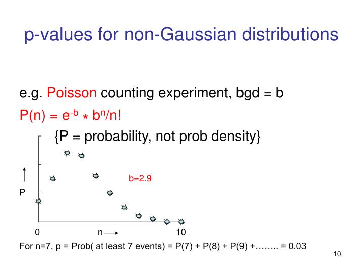 p-values for non-Gaussian distributions