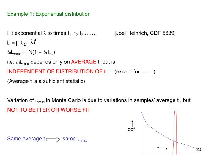 Example 1: Exponential distribution