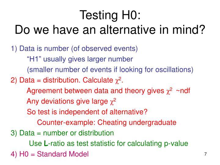 Testing H0:
