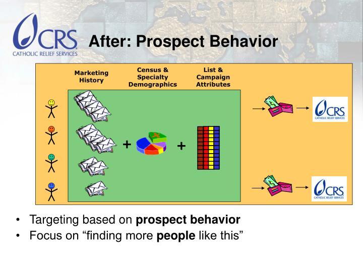 After: Prospect Behavior