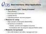 best intentions other applications