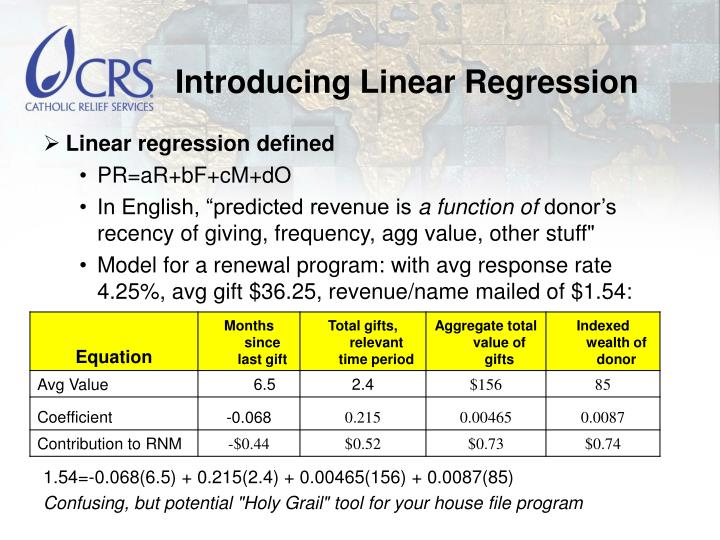 Introducing Linear Regression