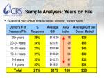 sample analysis years on file