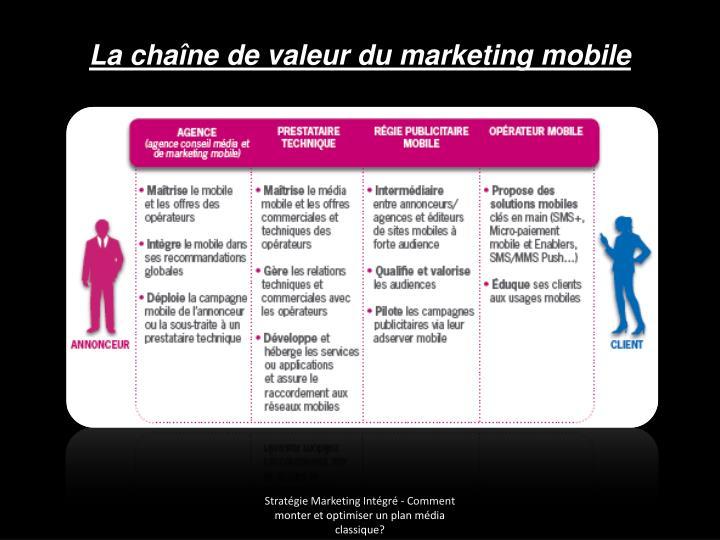 La chaîne de valeur du marketing mobile