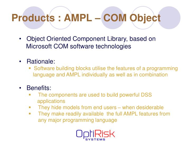 Products : AMPL – COM Object