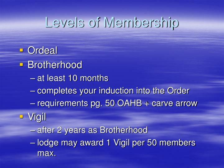 Levels of Membership